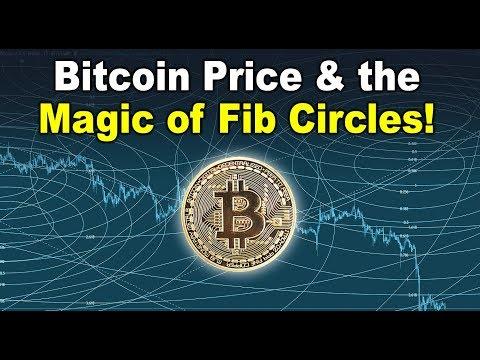 Bitcoin Price & The Magic Of Fib Circles!