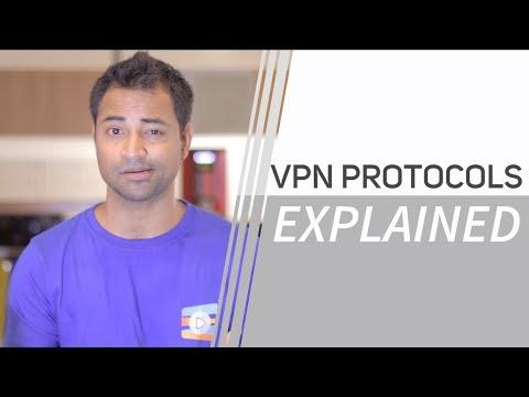 VPN Protocols Explained - PPTP Vs L2TP Vs SSTP Vs OpenVPN