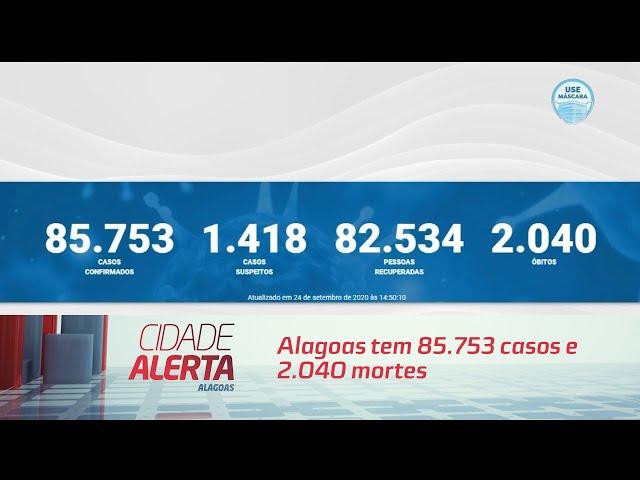 Coronavírus: Alagoas tem 85.753 casos e 2.040 mortes