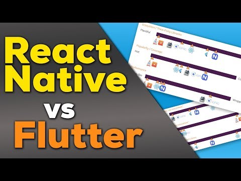 React Native vs Flutter vs NativeScript vs Ionic vs PWAs