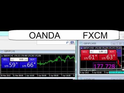 Forex com vs oanda vs fxcm