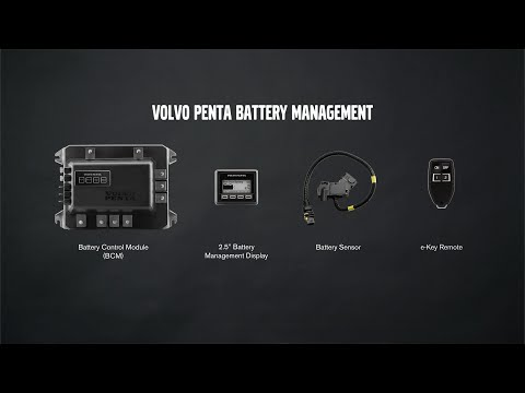 Battery Management System – you are in charge