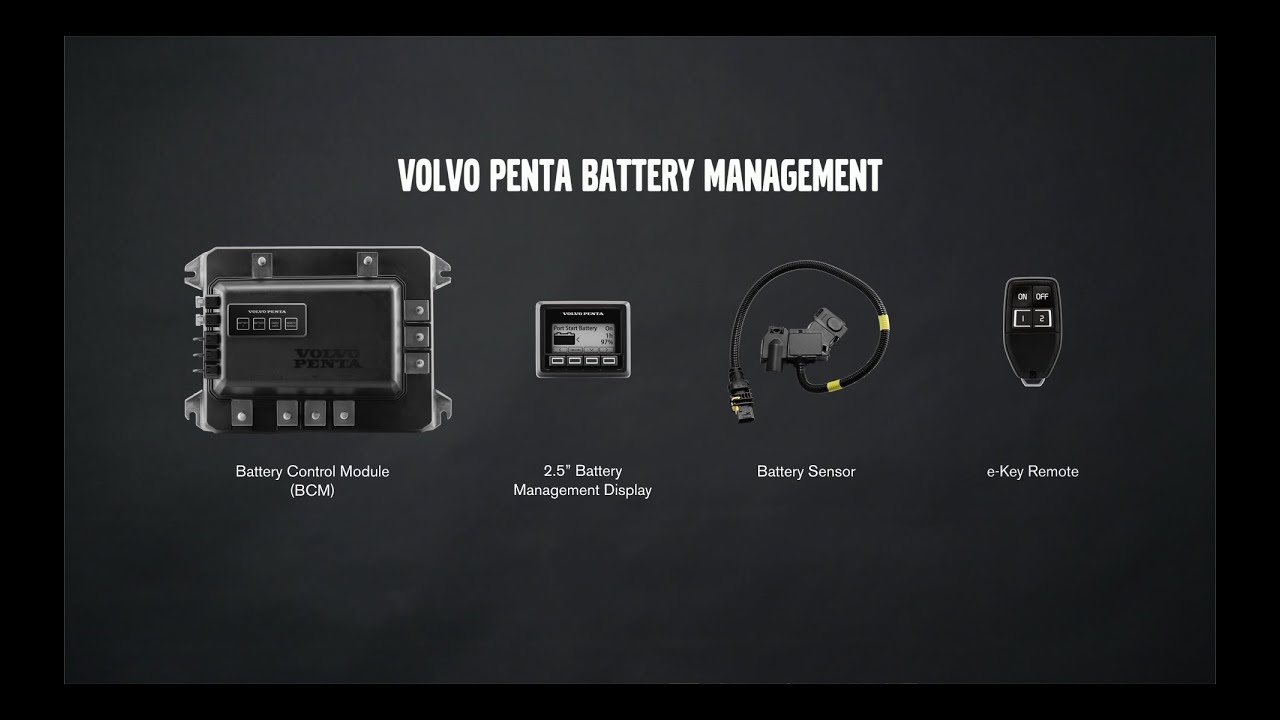 Marine Battery Management System : Battery management system you are in charge youtube