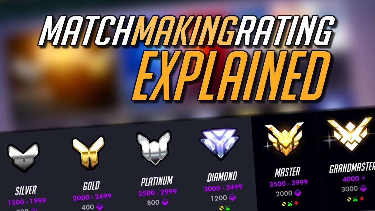 mmr matchmaking rating