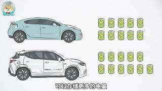 【特辑】如何让电动汽车跑的更远?