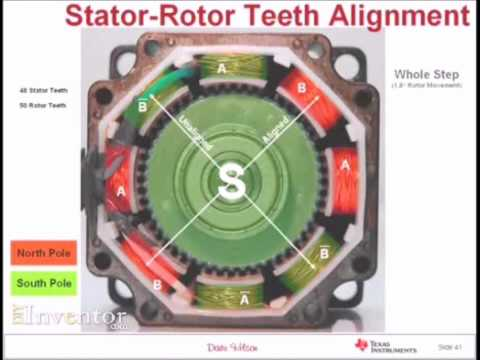 Stepper Motor Basics and Control - How it works