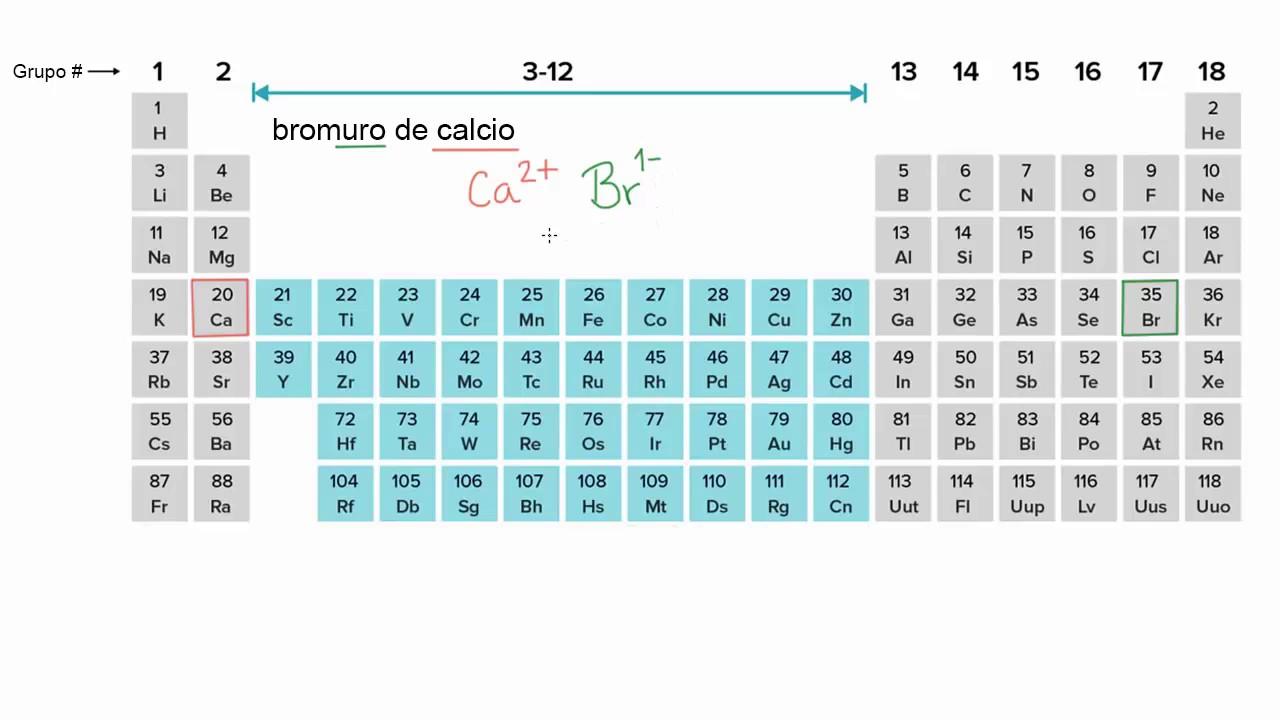 frmula para el bromuro de calcio qumica khan academy en espaol