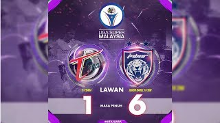Video Liga Super Malaysia 2017 (Matchday 17): T Team VS JDT (1-6) Highlights & Analysis [22 July 2017] download MP3, 3GP, MP4, WEBM, AVI, FLV April 2018