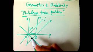 Geometry and Relativity (Part 9)
