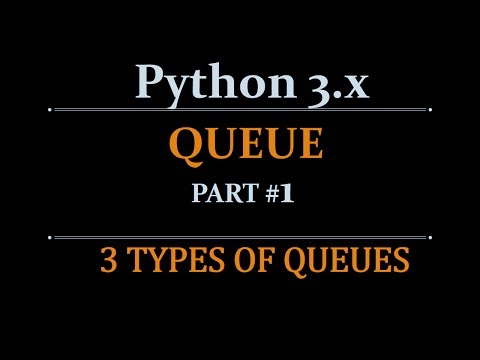 Python Threading Beginners Tutorial- Queue (part#1 )