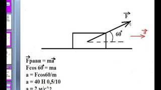 Разбор 2 задачи по динамике. ЕГЭ по физике 2016