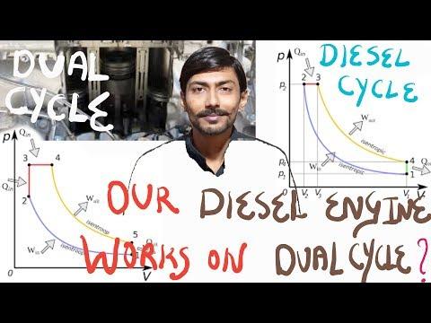 [HINDI]DIESEL CYCLE ~ DUAL CYCLE / OUR DIESEL ENGINES WORKS ON DUAL CYCLE ?