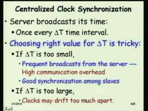 Mod-01 Lec-19 Clock Synchronization in Distributed Real-Time Systems