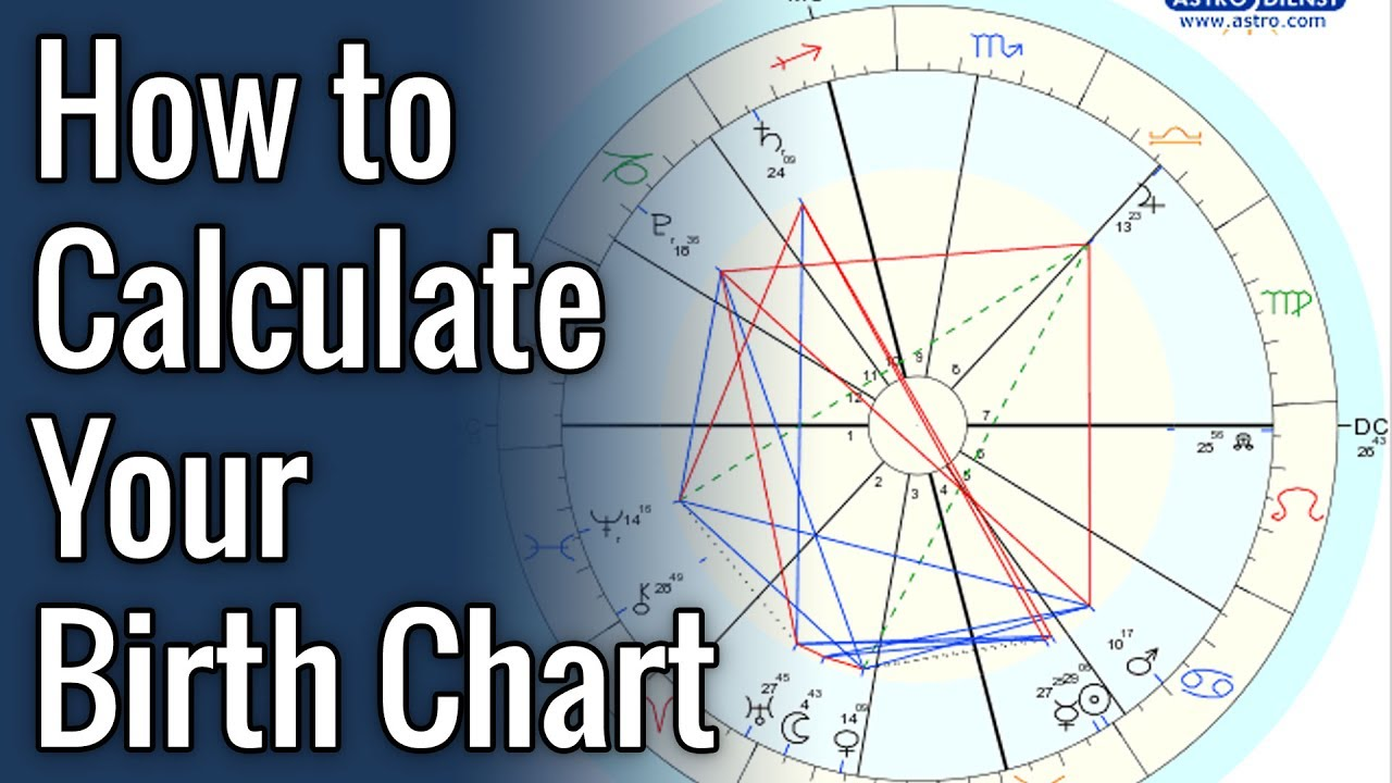 How To Calculate Your Birth Chart Youtube