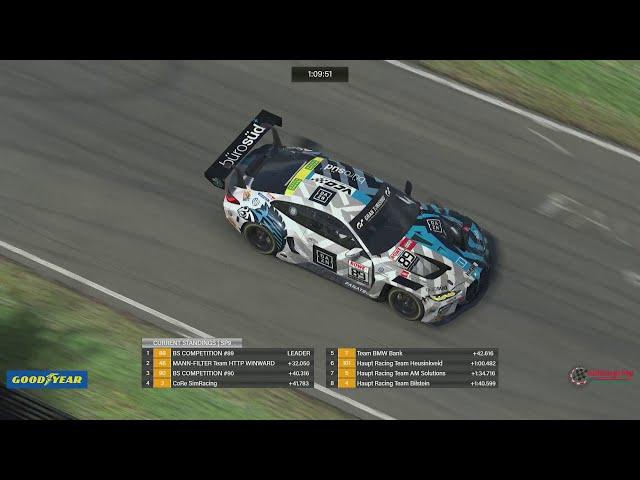 Highlights: NIMEX 3h-Rennen