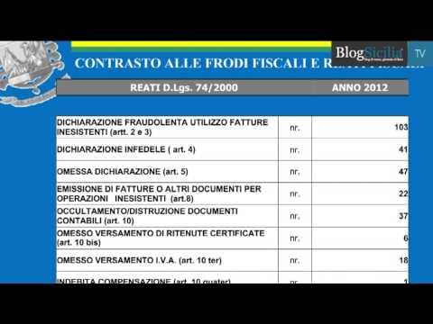 Palermo, aumenta il  lavoro nero. I dati della Guardia di Finanza