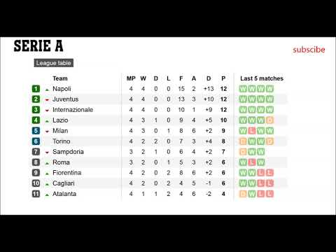 Football. seria a. table. results. fixtures. #4