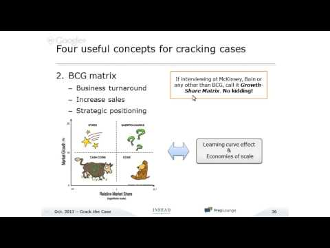 Crack the Case - INSEAD
