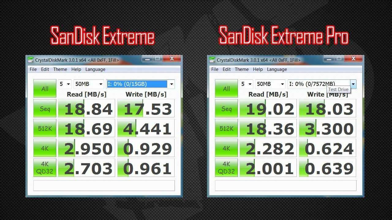 review sandisk extreme vs sandisk extreme pro youtube. Black Bedroom Furniture Sets. Home Design Ideas