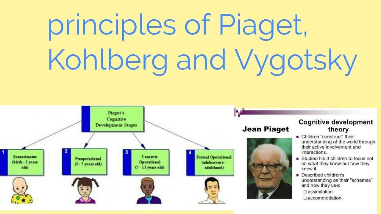 an analysis of cognitive development theory by jean piaget
