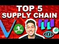 The best logistics supply chain cryptos? VeChain VEN, WaltonChain WTC, AMB, WABI, TRAC