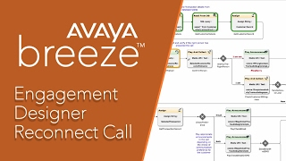 Avaya Engagement Designer - Reconnect Dropped Call