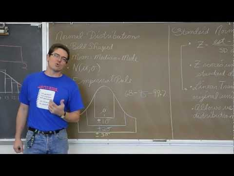 Density Curves, Empirical Rule & Normality, Z-score Intro