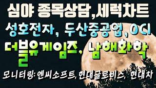 [세력차트 + 종목상담] 성호전자, 두산중공업, 엔씨소…