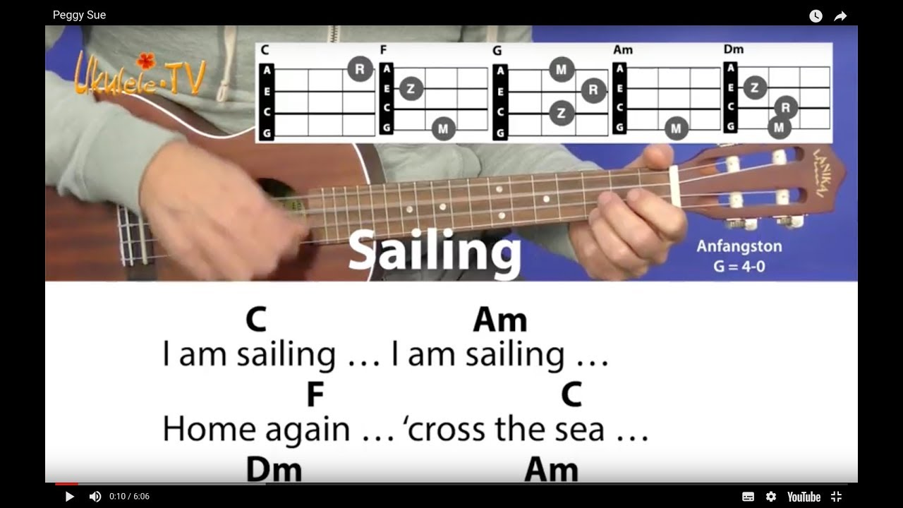Sailing - Rod Stewart/Sutherland Brothers, Cover, Chords & Lyrics ...
