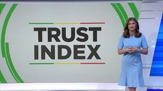 Trust Index: Is it safe to take ibuprofen for COVID-19 symptoms?