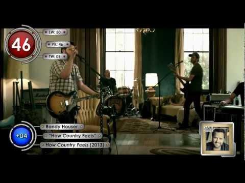 Billboard Canadian Hot 100 - Top 50 Singles (02/09/2013)