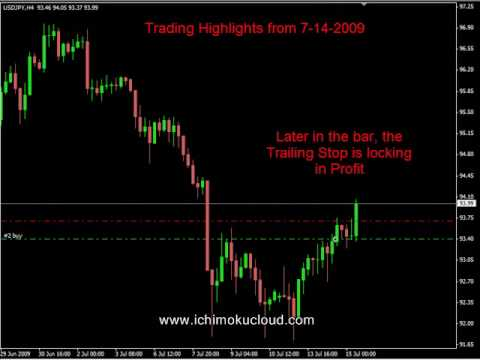 50 Pips Locked in - Automated Forex Trading System in Action