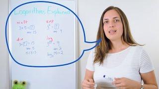 Mathsplanations: Logarithms
