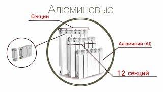 видео Радиаторы отопления чугунные Konner, в чем их преимущество?