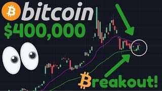 BITCOIN BREAKOUT!!! | FED Rate Cut, Financial Crisis Coming? | BTC To $400,000!