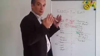 Технология создания финансовых моделей. Урок 3. Как сделать БДР из БДДС?