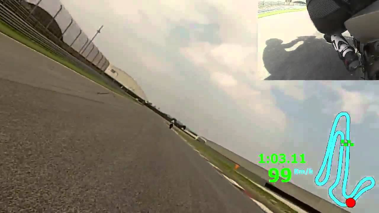 Circuito Adria : Hornet circuito adria youtube