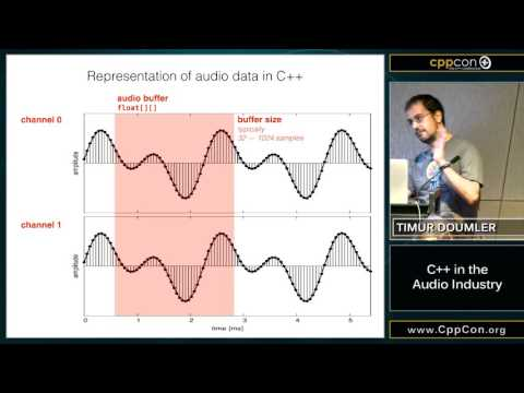 "CppCon 2015: Timur Doumler ""C++ in the Audio Industry"""
