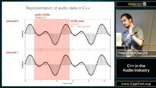 """CppCon 2015: Timur Doumler """"C++ in the Audio Industry"""""""