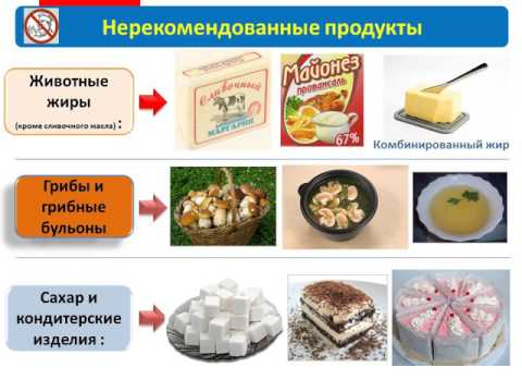 Фаза Атака диеты Дюкана: меню на 7 дней с рецептами блюд