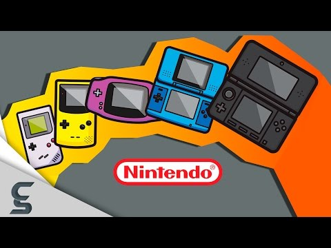 Thumbnail: The Evolution of Video Game Graphics: Nintendo (Handheld Edition)