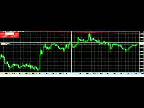 Forex training in urdu part-4
