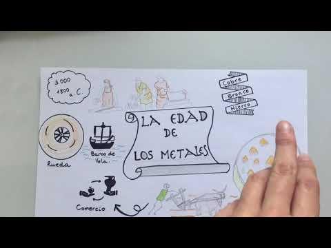 la-edad-de-los-metales-prehistoria-historia-de-españa-ciencias-sociales