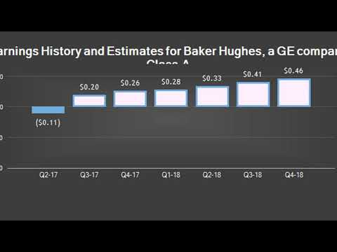 Baker Hughes, a GE company Class A to Post Q3 2017 Earnings of $0.11 Per Share, Seaport Global Secur