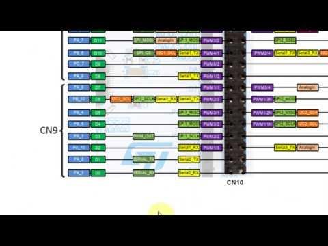 STM32 UART BootLoader HowTo