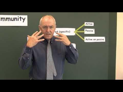 Immunity 1, Introduction, Specific and Non-Specific Immunity, Take 1