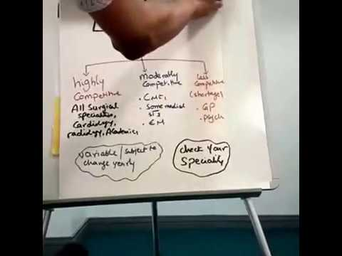 Introduction to speciality training in the UK an integrated approach  part 2:2