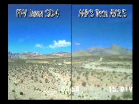 DVR Comparison