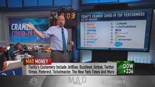 Jim Cramer: Stop saying the market makes no sense
