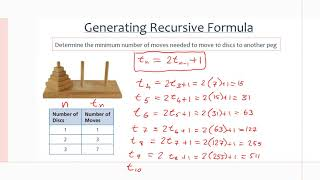 MCR3U/Grade 11 Functions: 7.3 Creating Rules to Define Sequences